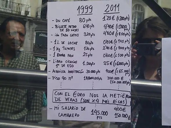Spanish Inflation