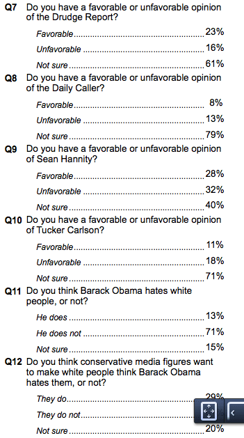 PPP poll