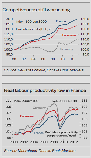 france competitiveness