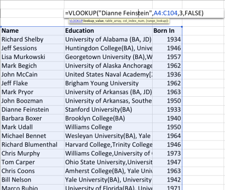 "So in this example we're trying to find what year ""Dianne Feinstein"" was born — data in column 3."