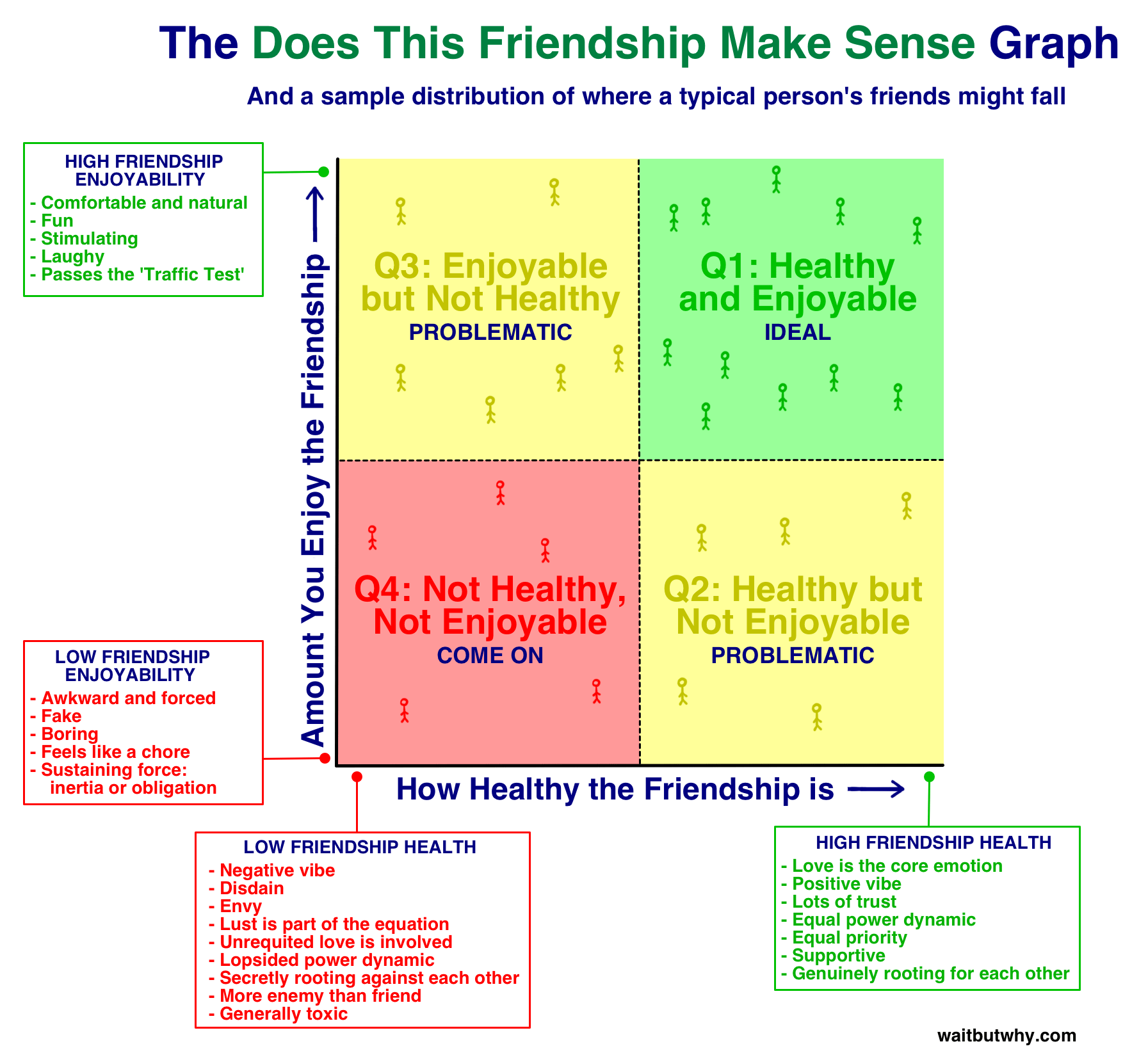 10 Types Of Odd Friendships You May Have