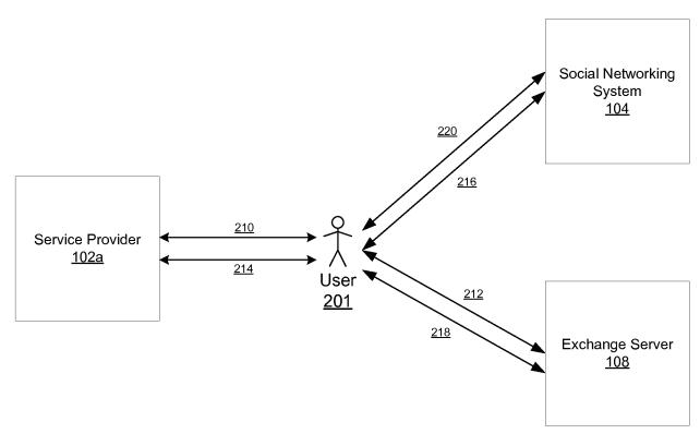 facebook diagram 2