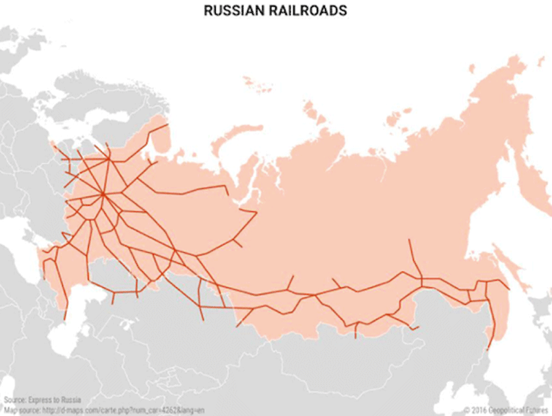Russia's railroad network is critical