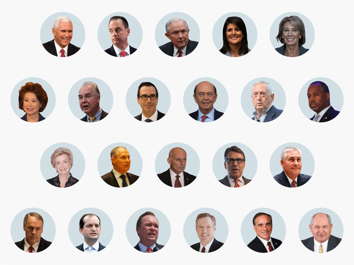 How Many Cabinet Departments Are There In The Executive Branch