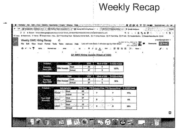 Google weekly recap hiring YouTube lawsuit