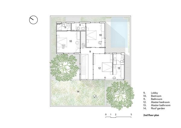 Nhà vườn xanh mướt mát ấn tượng tại Ninh Bình