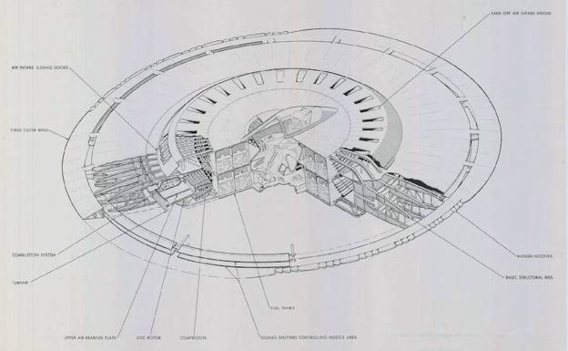 Plano del platillo volante tripulado del Proyecto 1794.