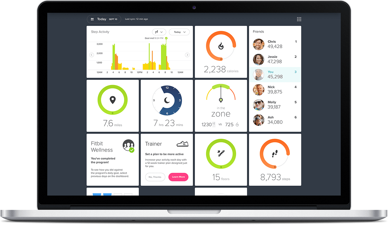 Computer Dashboard Examples