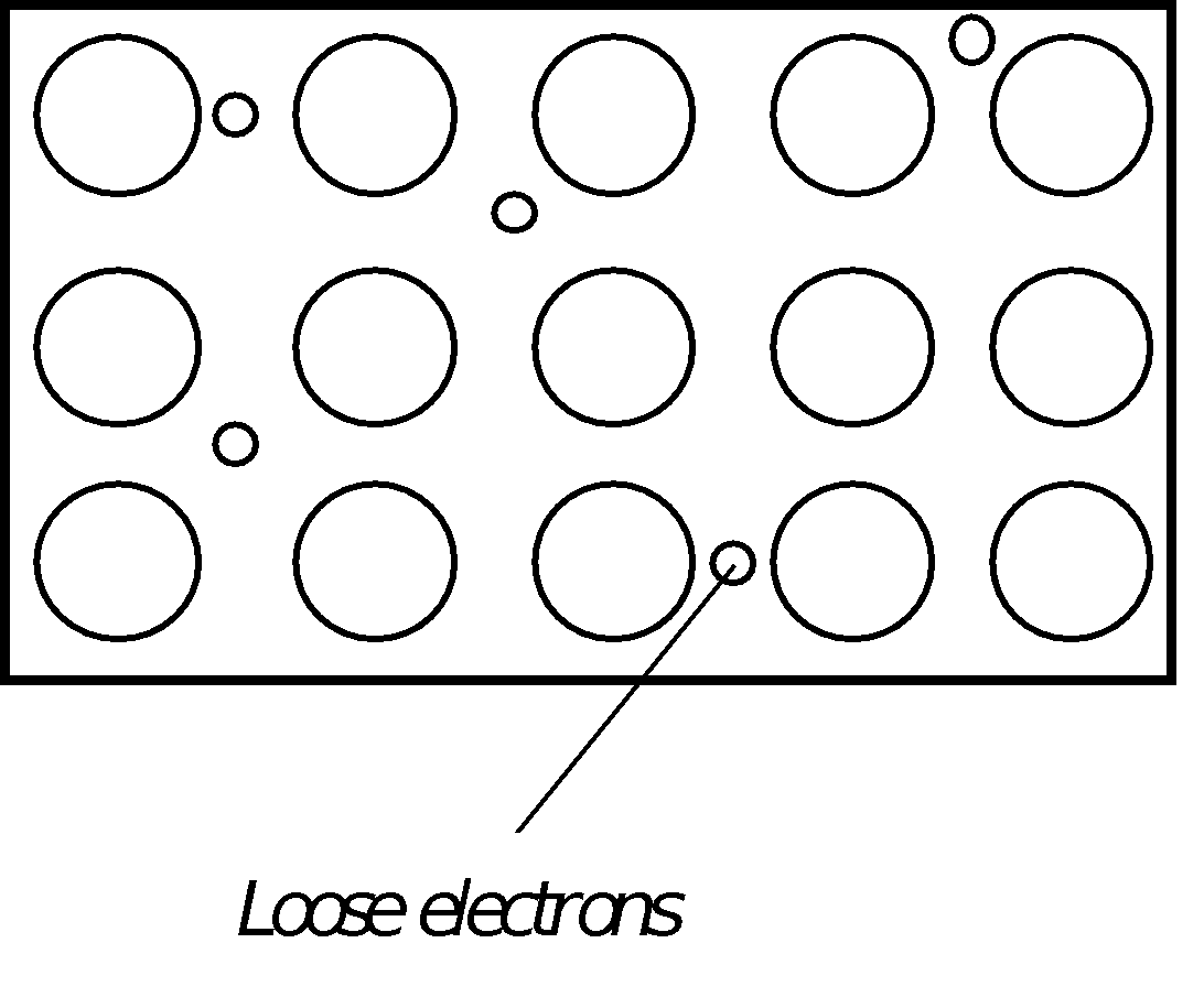 Which Metal Is Best For Measuring Resistance Nichrome