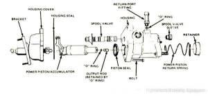Hydroboost Diagrams