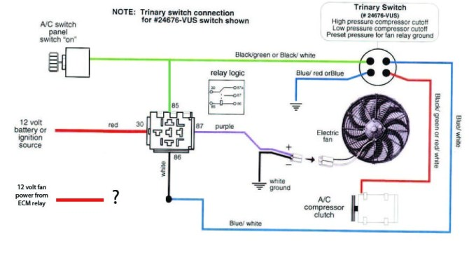 diagram table fan wiring diagram ac hd version