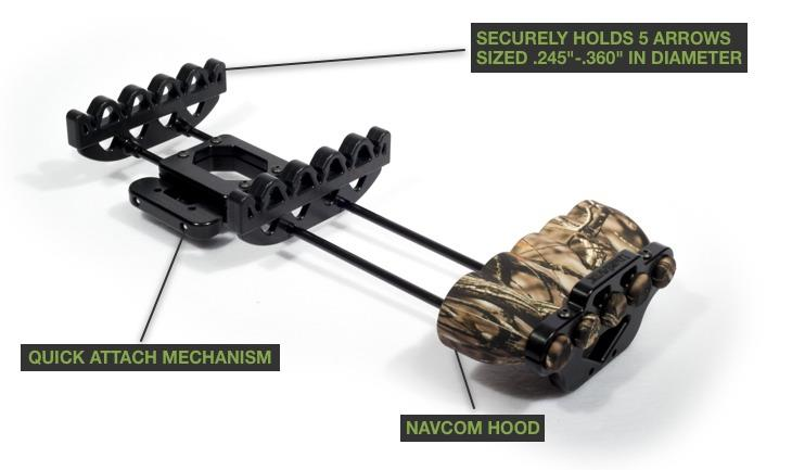 Cases Double Archery Bow