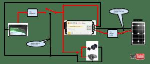 Solar Ammo Box Generator Electrical Diagram — MaaS  Matt