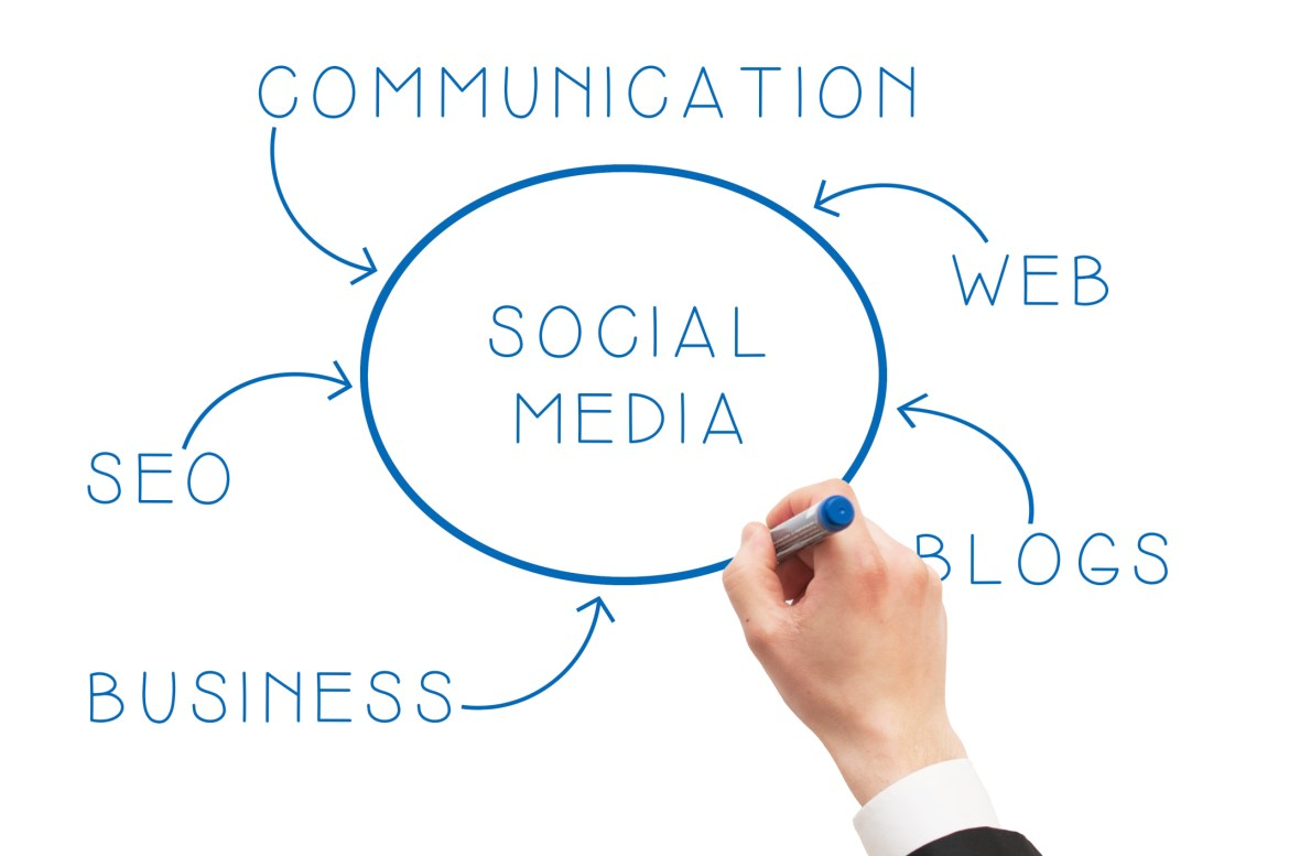 Building your business with social media marketing