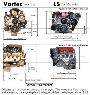 Gm L31 Engine Diagram | Wiring Library