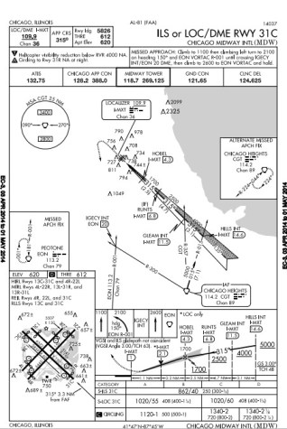 Above is an approach plate into Chicago's Midway airport.  The profile is similar to the ones flown by the pilots in the video.  Today, Midway has runway 31L and 31C.  The center runway used to be known as 31L.  The video shows the pilots flying the approach from the southwest.  Once they have the airfield in sight, they begin a right turn to set up for a left base to runway 22L.  This type of approach, known as a circling approach, is still very common today at Midway Airport.  Flying this approach keeps Midway's air traffic away from O'hare's arrival corridor to the north when winds are out of the South and West.  With circling approaches fairly rare, it also makes for great #avgeek spotting of airplanes maneuvering close to the ground.