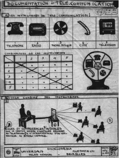 Paul Otlet's Mundaneum, the original concept of the Internet (1935). As he wrote in Monde: Everything in the universe, and everything of man, would be registered at a distance as it was produced. In this way a moving image of the world will be established, a true mirror of his memory. From a distance, everyone will be able to read text, enlarged and limited to the desired subject, projected on an individual screen. In this way, everyone from his armchair will be able to contemplate the whole of creation, in whole or in certain parts.