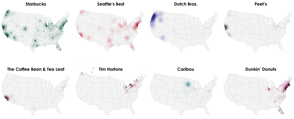 America doesn't run on Dunkin after all, maybe on the East Coast. Starbucks is mostly ubiquitous though. For more: Coffee place geography