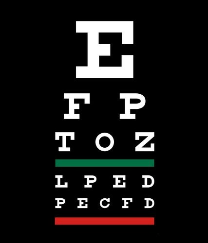 """Who Made That Eye Chart?"""