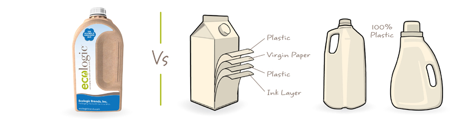 The future of sustainable packaging.