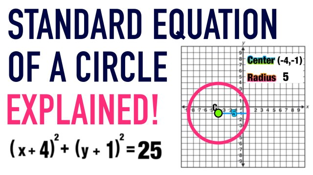 The Standard Equation of a Circle Formula: Everything You Need to