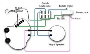 Add a stereo jack to Sennheiser RS120 Wireless Headphones