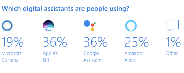 Microsoft survey.png