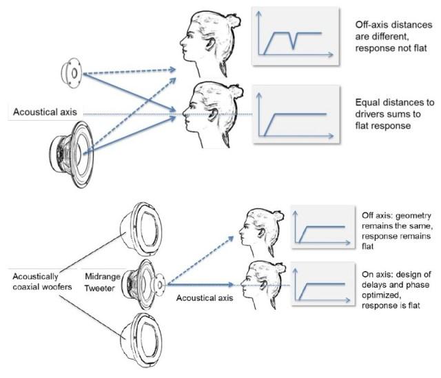 COAXIAL DESIGN 800.jpg