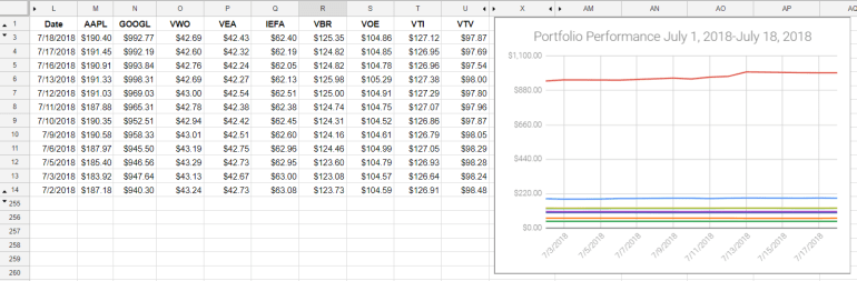 how to use an investment spreadsheet to track your portfolio with