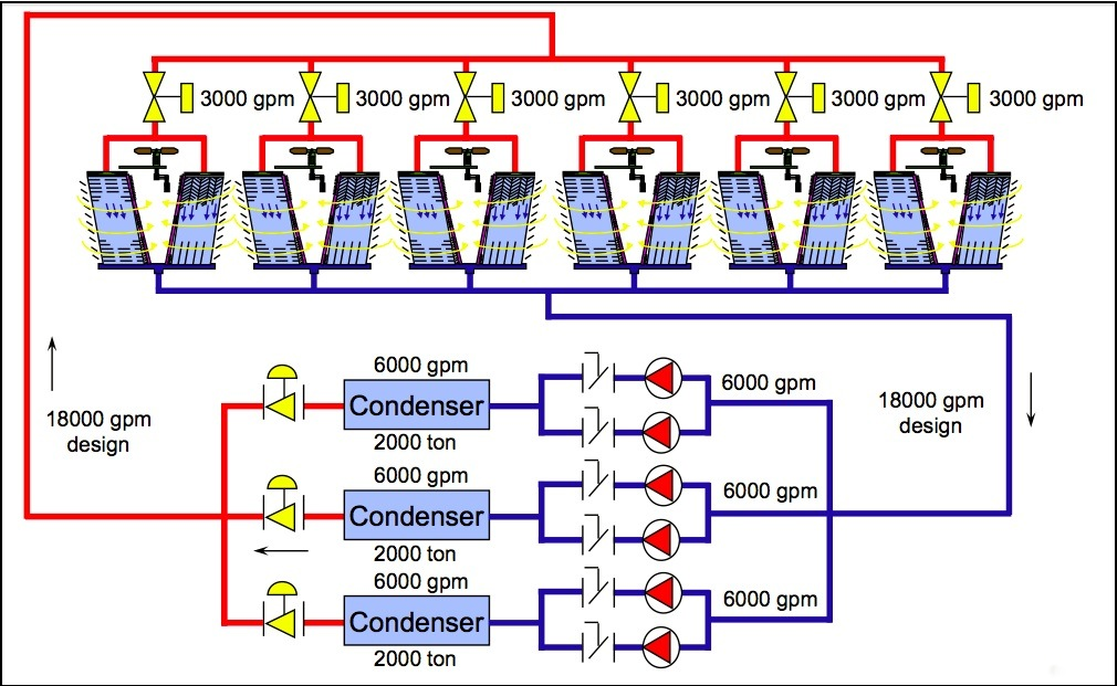 Home Air Conditioning Layout