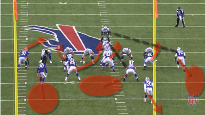 Rambo has Witten in man coverage, but Witten blocks so Rambo drops into a zone. IK has the RB in man coverage but the RB stays into block so he drops into zone.