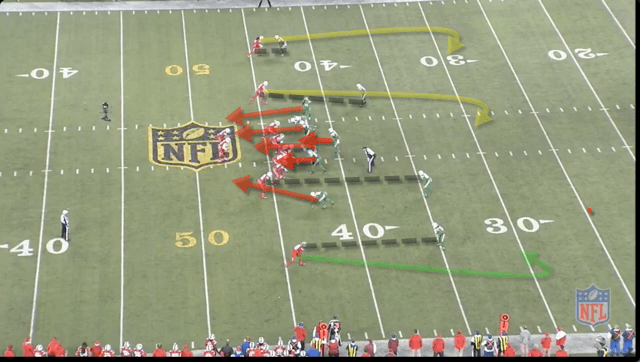 -Jets blitz, it's picked up pretty well. -WRs run deep comeback routes versus Cover 0. Good throw by TT.