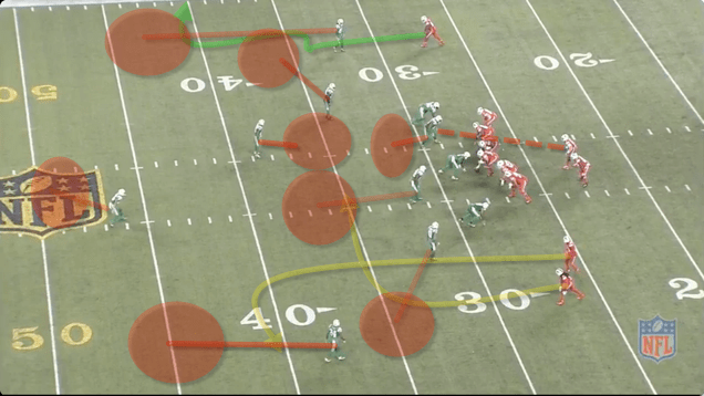 -Defense looks to be rushing four defenders. -Bills run a three man route. Sammy on the square in route. Hogan the deep out and Clay up top runs a slow developing deep comeback route. -The deep third defender and flats defender have the play defended well. It is a small window but Taylor makes the throw. Clay has to get that first down!