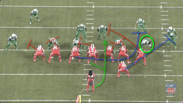 -Bills run a power play to the right. -Jets have 10 near the LOS. -Henderson and Miller work the double team. Clay blocks down on the ILB. Richie or Felton blow their assignment. One of those guys were suppose to pick up the DE. Based on my experience I believe this is on Felton. He should've kicked out the DE and Richie would've led up through the hole. But it is very difficult to know for sure.