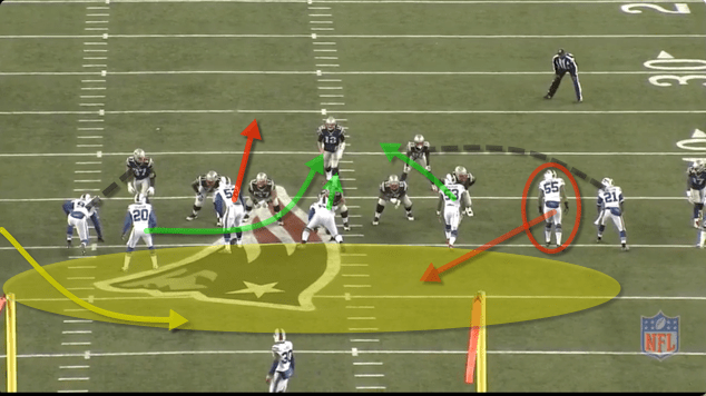 Brown and Bradham are at the line of scrimmage. Brown occupies two lineman and Corey gets a free shot at Brady. But look at the void the 4 man pressure creates. It is possible that Hughes is suppose to cover the crossing route but that is unknown (look at him peek across the middle to see if any crossers are coming). Amendola initially has a vertical stem/release so Hughes may have thought he was running deep. Even if that is the case, getting to the middle zone is a lot of ground and depth he would have to make up.
