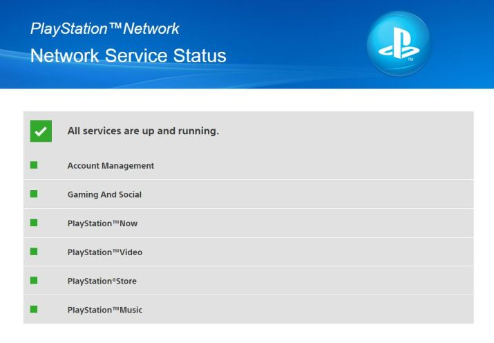 After being down PSN is finally back online.