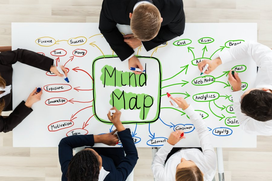Inspiration for your mind map practice     Blog Inspiration for your mind map practice