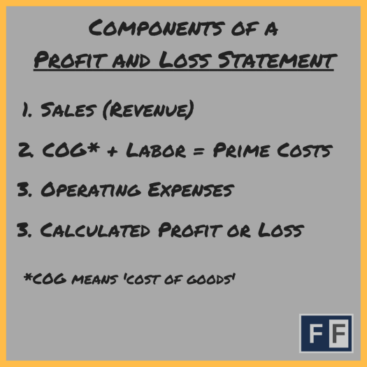 why is profit and loss account important