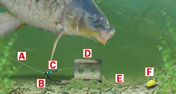 How to tie a resistancefree running feeder or leger rig — Angling Times