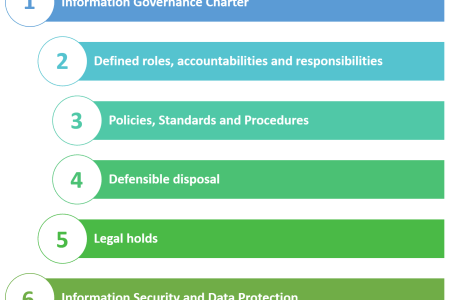 legal and organisational requirements for information security and ...