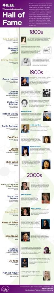 women-in-engineering_2012_ada_lovelace2