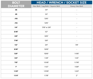 Screw Size Diagram  amazon  10 m5 0 80 x 20mm stainless steel button head socket