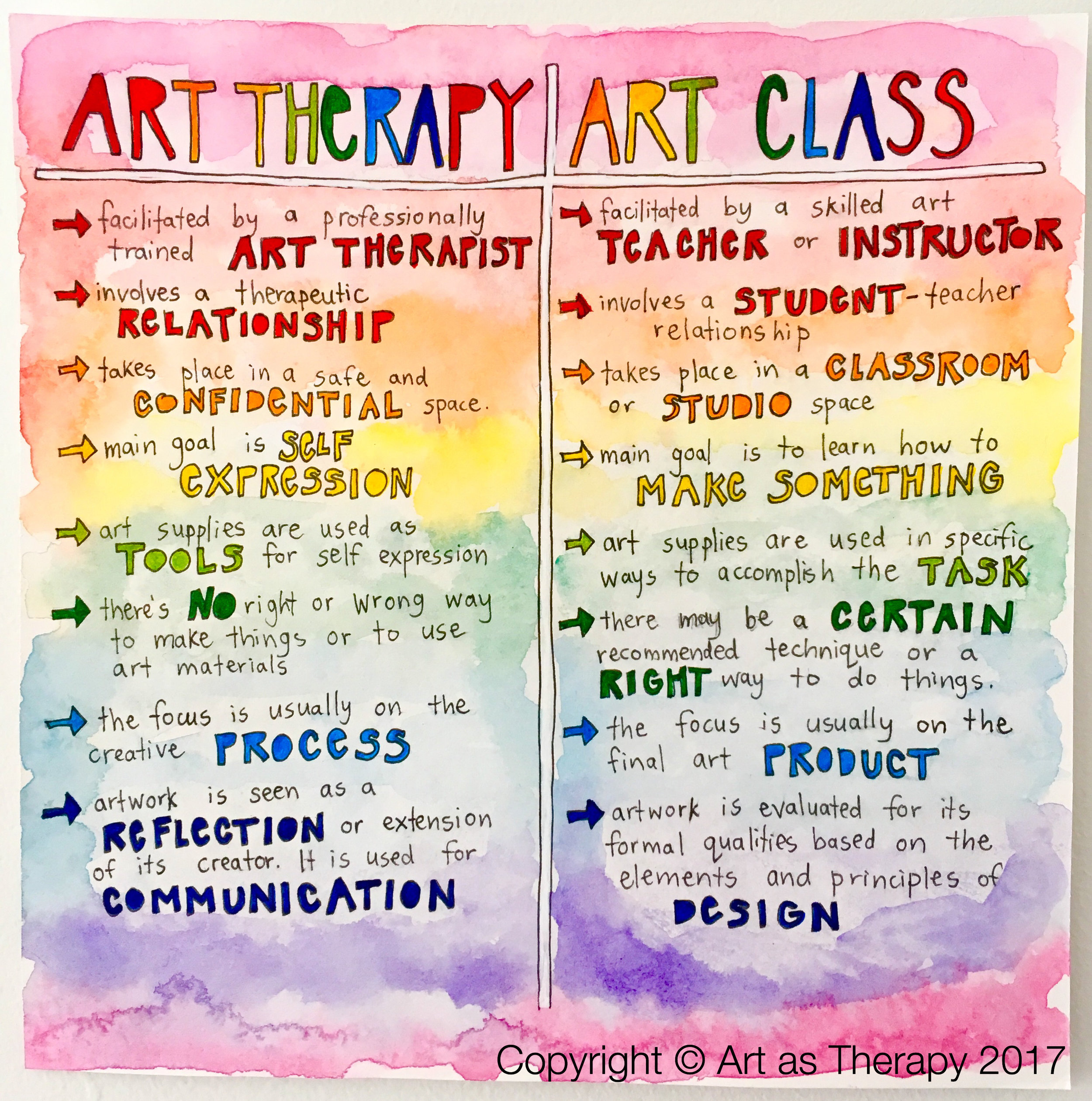 Whats The Difference Between Art Therapy And An Art Class