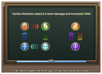 Idle Heroes employs traditional color-coded faction system