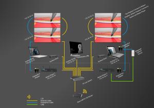 Microsoft Surface Premium Installation   XOGO Digital Signage