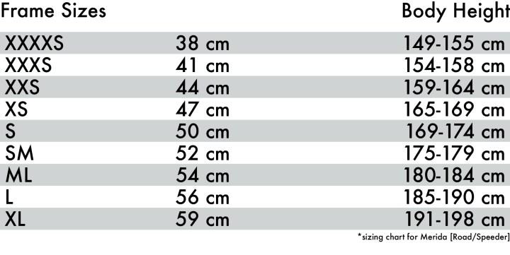 Bicycle Frame Size Chart Hybrid | Framesite.blog