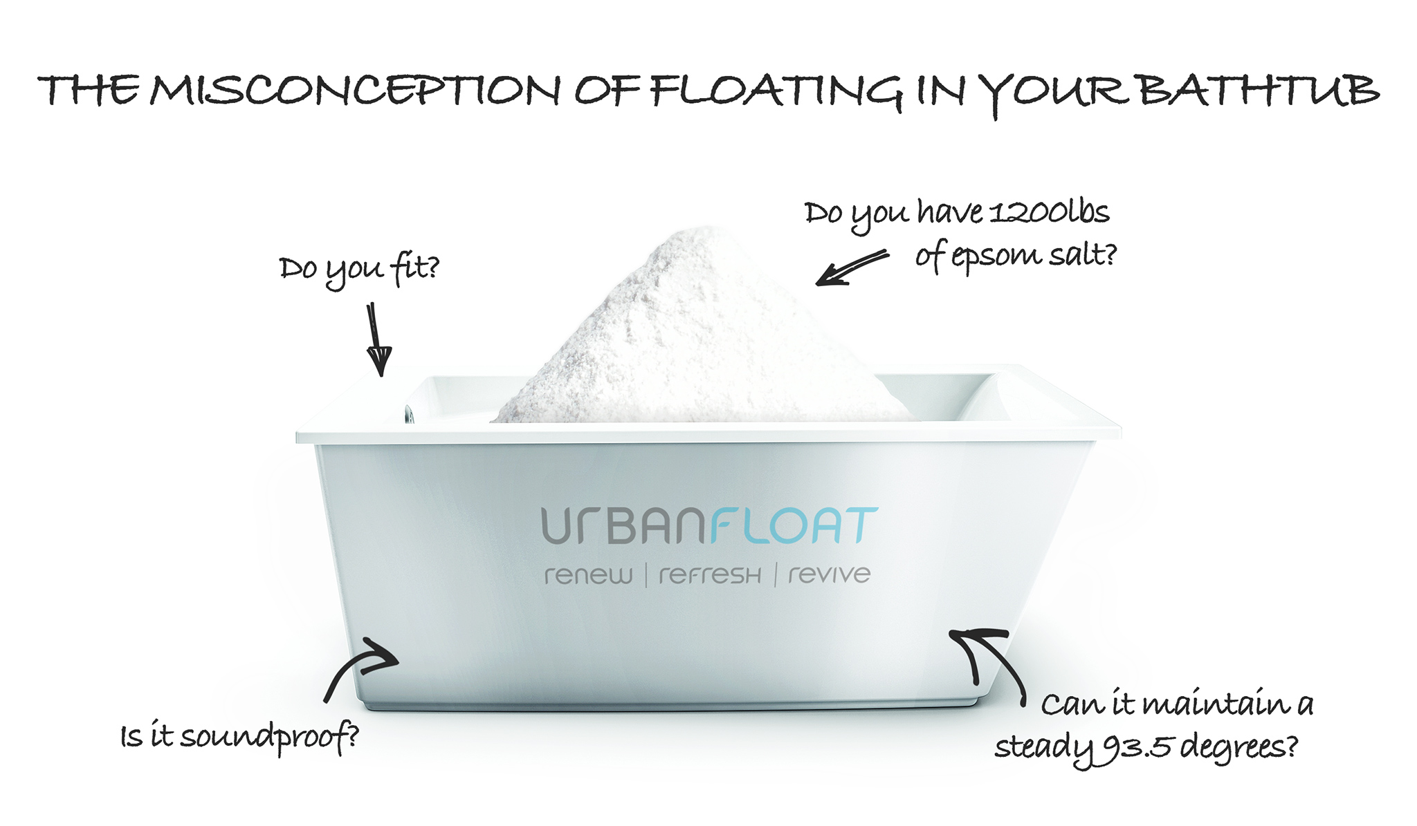 Can You Float In Your Bathtub Urban Float The Premier