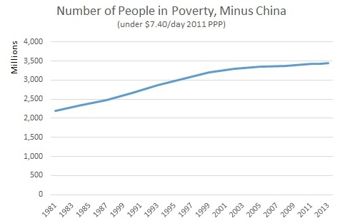 Number+minus+China.jpg