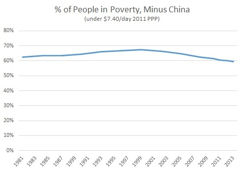 Percent+Minus+China.jpg