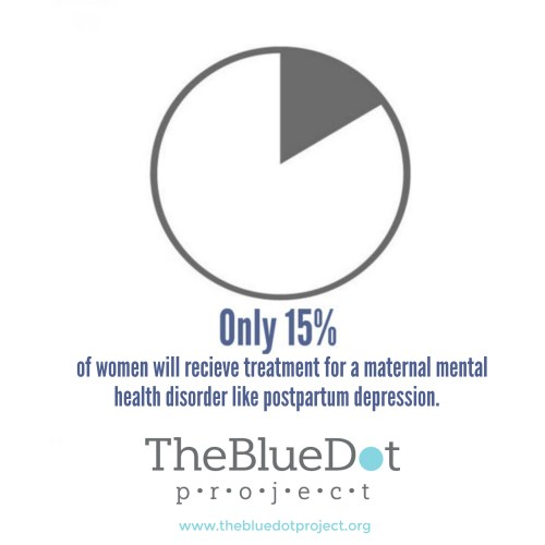 Maternal Mental Health Matters Week - Blue Dot Project